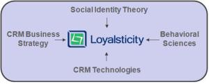 loyalsticity