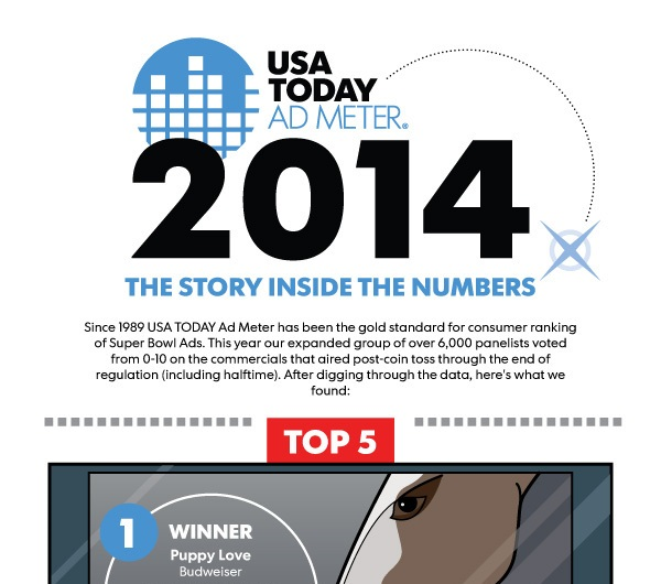 USA-Today-SBIG-Thumb
