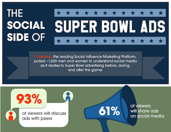 social-super-bowl-ads-thumb