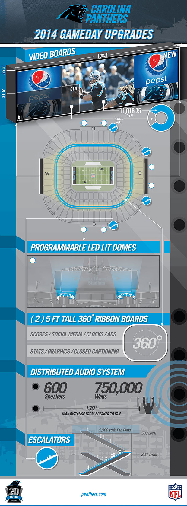 stadium_upgrades_infographic